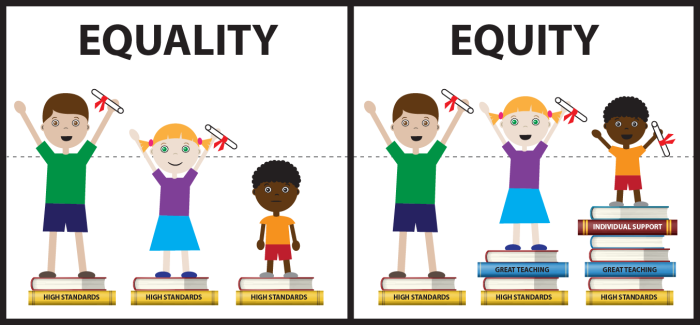 egalitate-vs-dreptate