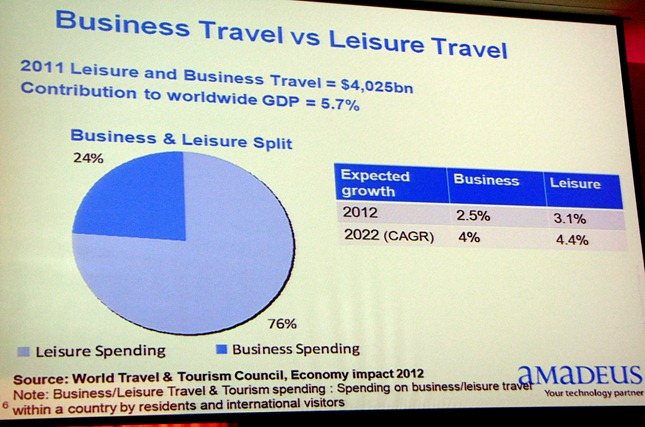 business-travel-vs-leisure-travel