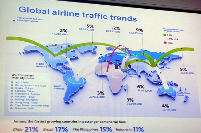 global-airline-traffic-trends-2012