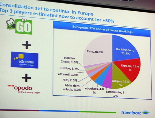 02-europa-travel-market